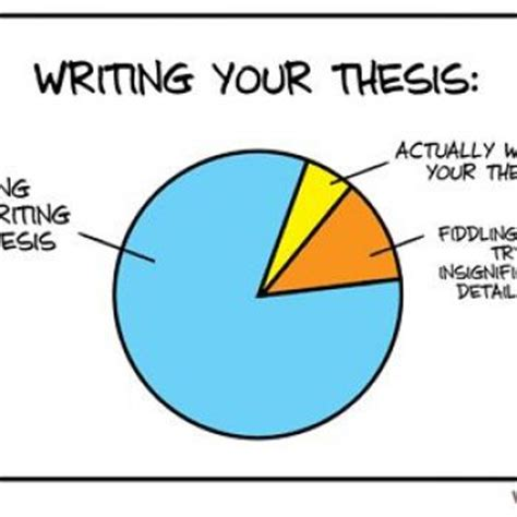 Doctoral dissertation writing assistance